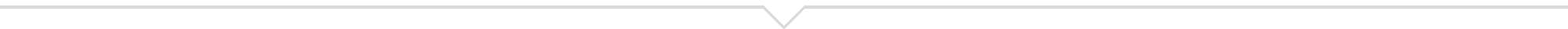 Corso Interaziendale SAP BusinessObjects Web Intelligence 4.1: Report design – Corso base - A.D. Global Solution